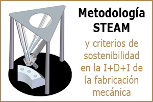 Metodologia STEAM